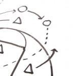 offensivebasketballstrategy